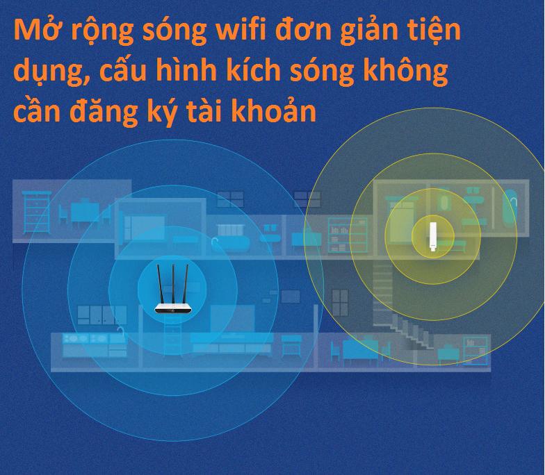 Hướng dẫn sử dụng bộ kích sóng Wifi Mercury