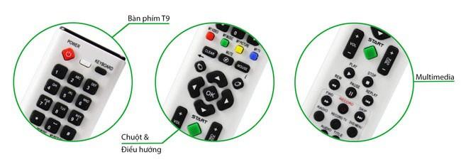 Các chức năng bàn phím, chuột, multimedia của remote Batto Mi3 Zenbar