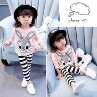 Quần áo bé gái 1- 5 tuổi