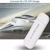 USB PHÁT WIFI 4G- TỐC ĐỘ TÀU ĐIỆN