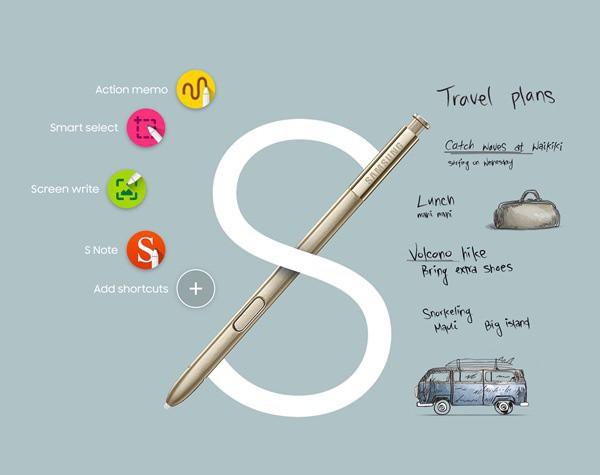 Bút S Pen thần thánh của Note 5