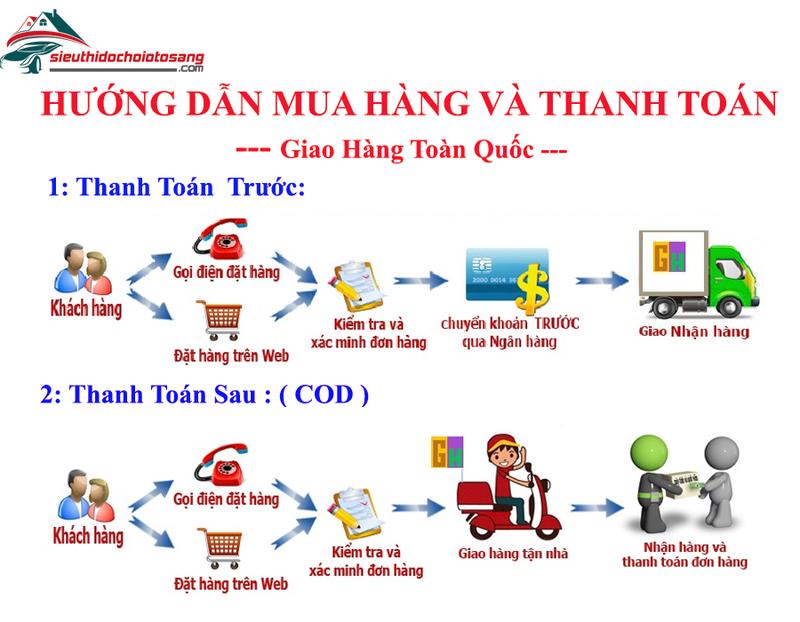 http://media3.scdn.vn/img2/2018/7_7/QAwAdH_simg_d0daf0_800x1200_max.png