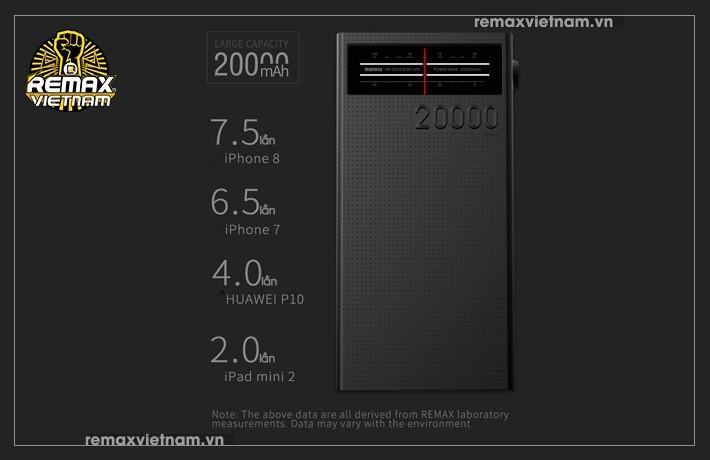 Pin sạc dự phòng 20000mAh 4 cổng USB Remax RPP-102 6