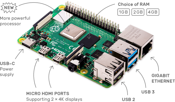 Raspberry Pi 4 Specifications