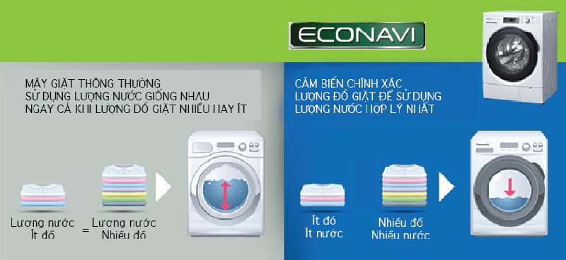 cong nghe Econavi tren may giat Panasonic