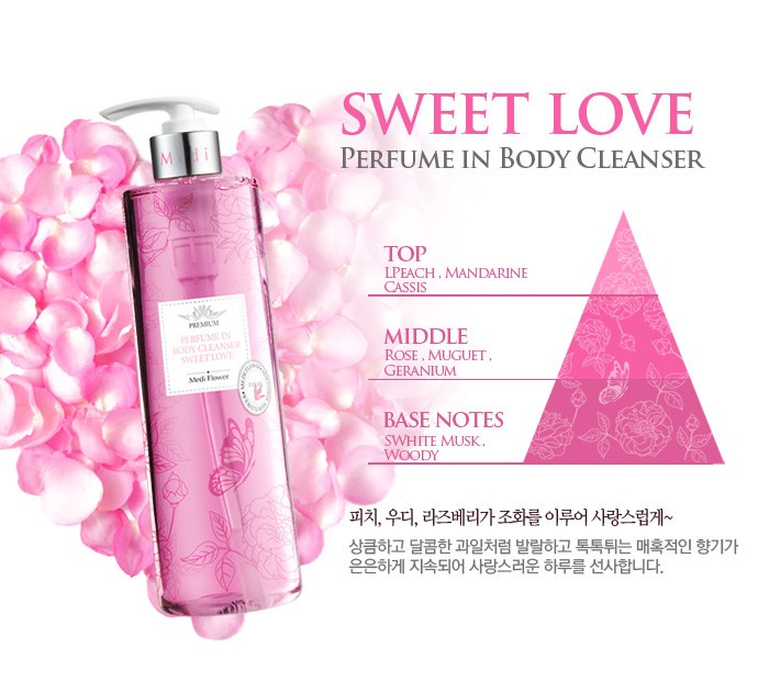 SỮA TẮM PERFUME IN BODY CLEANSER 2