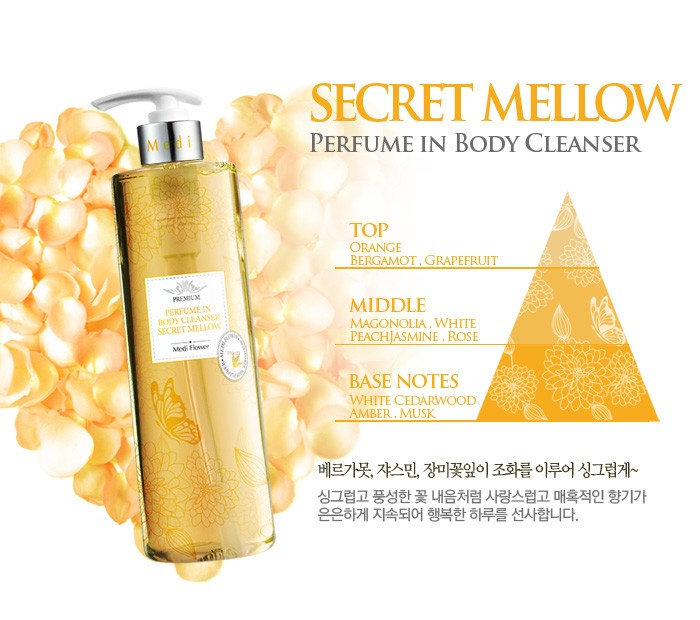 SỮA TẮM PERFUME IN BODY CLEANSER 3