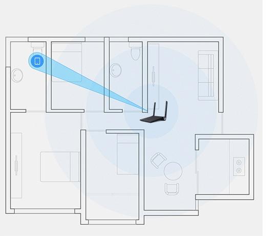 Xiaomi Wifi Router Mini 3