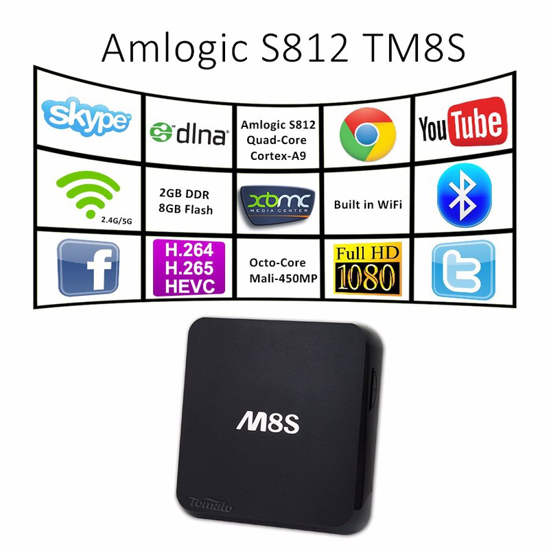 M8S_Android TV Box 4