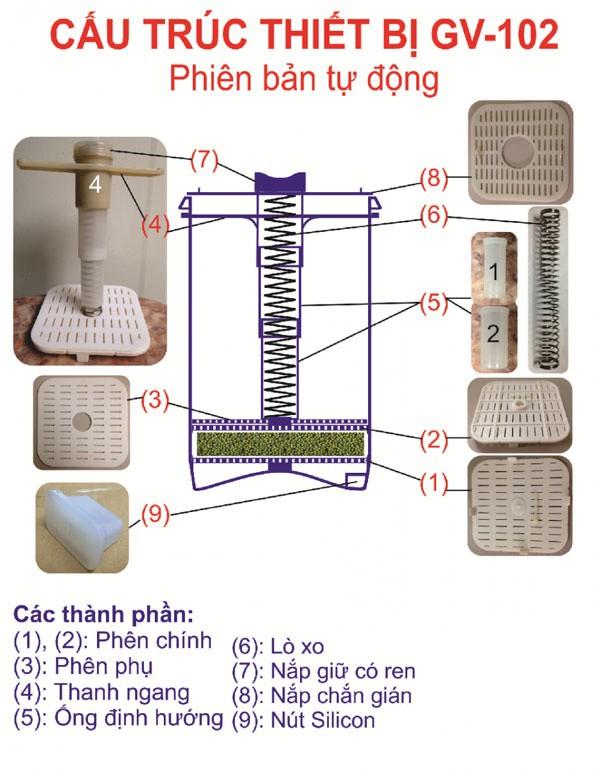 Máy Làm Giá Đỗ Đậu Rau Mầm GV-102 – Phiên Bản 2 Công Nghệ Tự Động 9