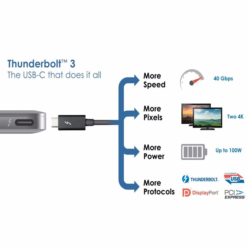 USB-C to Lightning 3