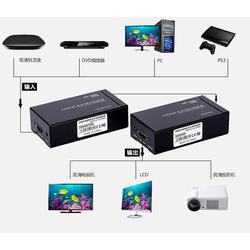 Bộ kích mở rộng tín hiệu cáp HDMI Extender 100m MT- VIKI - ED06