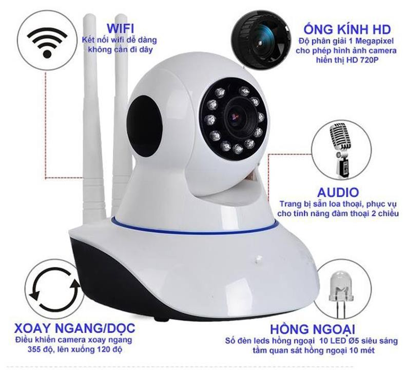 Camera IP Wifi Yoosee - 2 Ăng ten 3