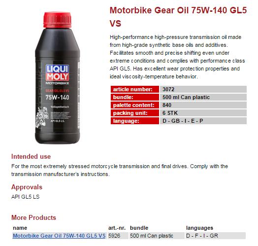 Nhớt hộp số xe mô tô Liqui Moly Motorbike Gear Oil 75W-140 GL5 VS 3072 1
