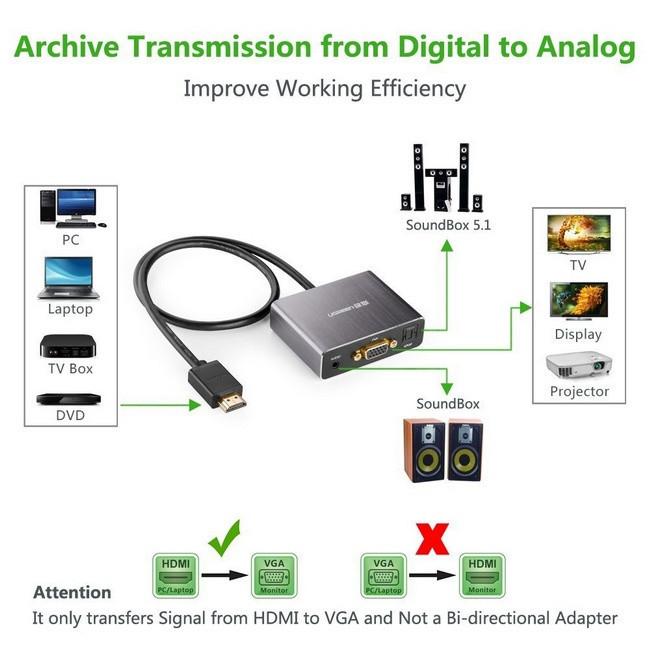 Cáp HDMI to VGA + Audio hỗ trợ cổng Quang chính hãng Ugreen 40282 1