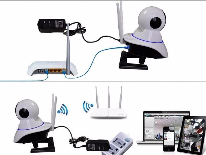 Camera IP Chính Hãng Chuẩn HD 2