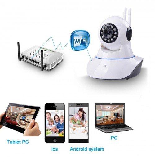 Camera IP J119