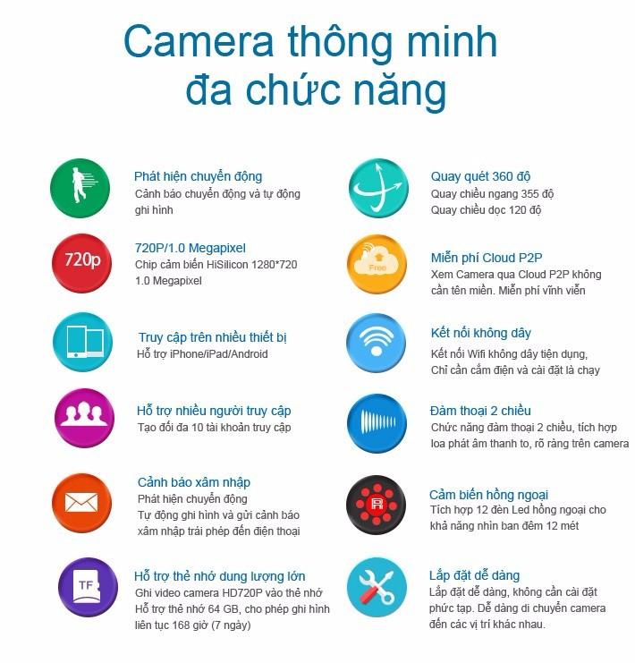 Camera ip yoosee không dây wifi không dây 500K HD - Thu Âm - 163071