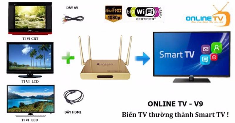 Android Tivi Box 4 anten + tặng chuột không dây và kho ứng dụng 4