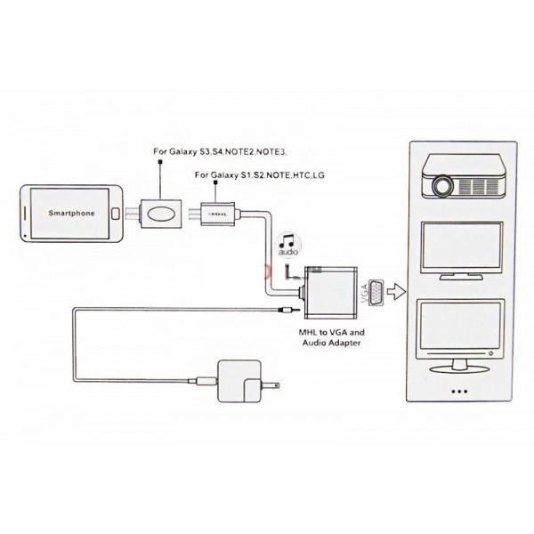 Cáp MHL to VGA cho điện thoại Samsung LG HTC có hỗ trợ Audio 2