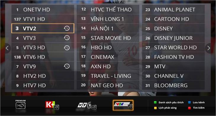 Android TV Box Kiwi S2 chính hãng. 9
