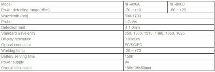 Máy đo công suất cáp quang chính hãng Noyafa NF-906A 2