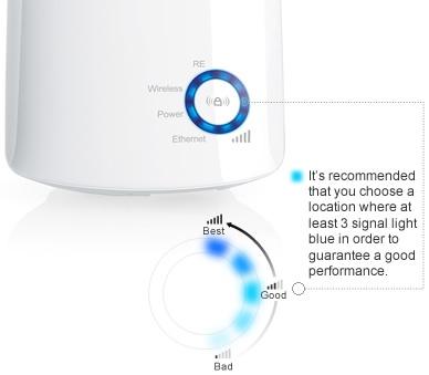 Bộ tiếp nối sóng Wifi TL-WA850RE 300Mbps 5