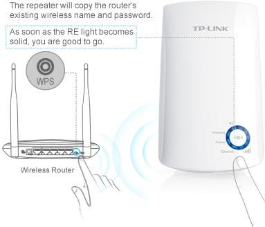 Bộ tiếp nối sóng Wifi TL-WA850RE 300Mbps 3