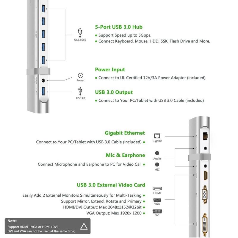 Hub USB 3.0 tích hợp HDMI + DVI + VGA + Audio + Lan Ugreen 40258 2