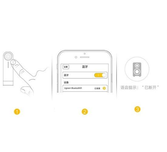 Bluetooth Audio cho Điện thoại Máy tính chuẩn Ugreen UG-30347 3