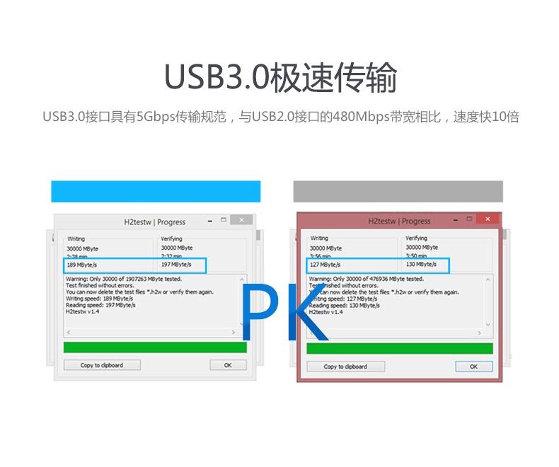 Hộp đựng Ổ cứng HDD Box 2.5 SATA chính hãng Unitek Y-3369SL 8