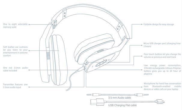 Tai nghe không dây Bluetooth Cliptec PBH406 Trắng 2