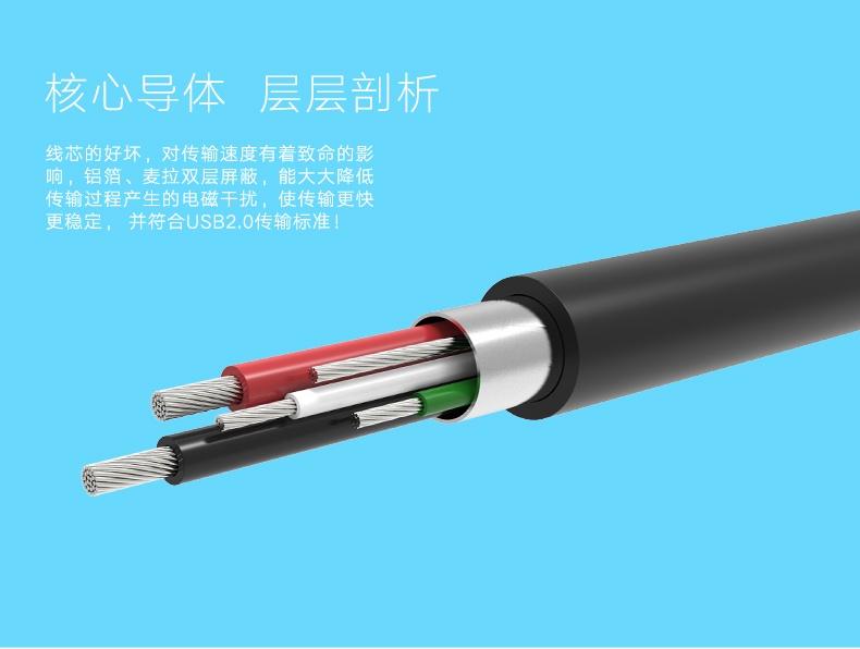 Bộ chia USB 4 cổng hỗ trợ OTG Ugreen UG-20276 cho Galaxy S5, S6, Note3 11