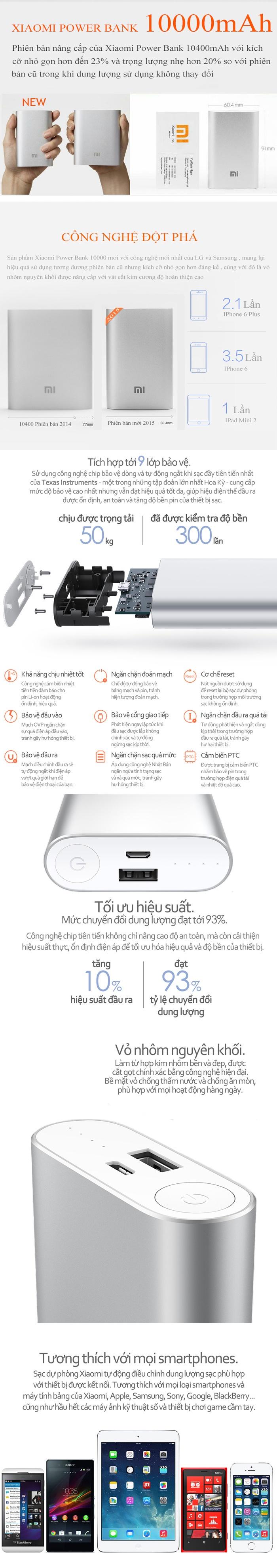 Pin Sạc dự phòng Xiaomi 10400mah 1
