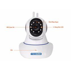 Camera Wifi HD-720P  model 2017