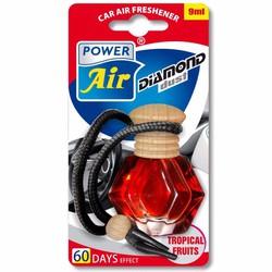 Tinh dầu khuếch tán treo ô tô hương quả ngọt Power Air 9ml FTM-DD-28