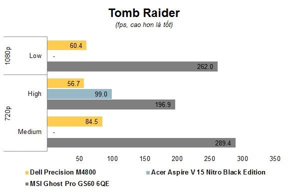 Dell Precision M4800 Core-i7 4900MQ Ram 8GB \ Ổ cứng SSHD 500GB 19