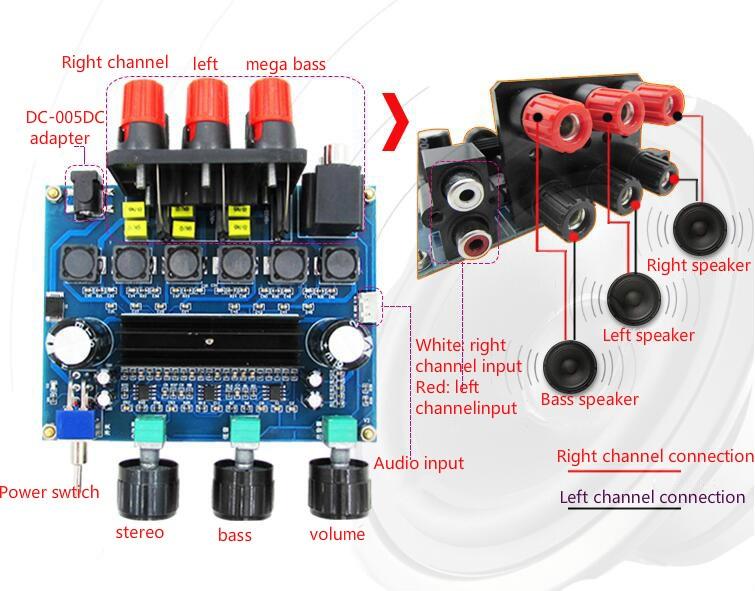 Bộ khuếch đại âm thanh Subwoofer ClassD 2.1 200W 3