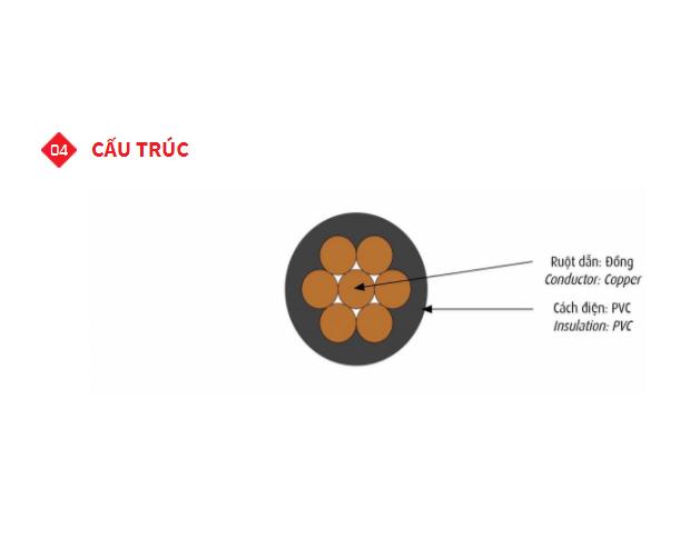 DÂY ĐIỆN ĐƠN 4.0 CADIVI - 100 MÉT 1