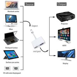 Cáp chuyển Mini Displayport to VGA + HDMI
