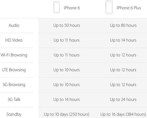 Iphone 6 Plus 64Gb chính hãng 19
