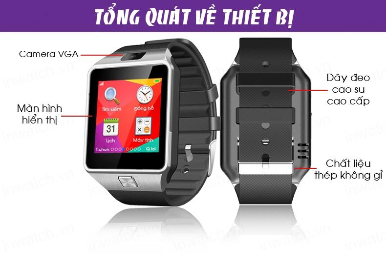 Đồng hồ thông minh Smartwatch InWatch C01 2
