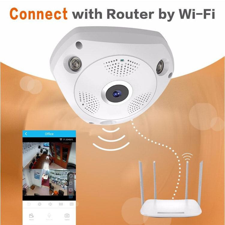 Camera IP VR-CAM 3D XOAY 360 ĐỘ 5