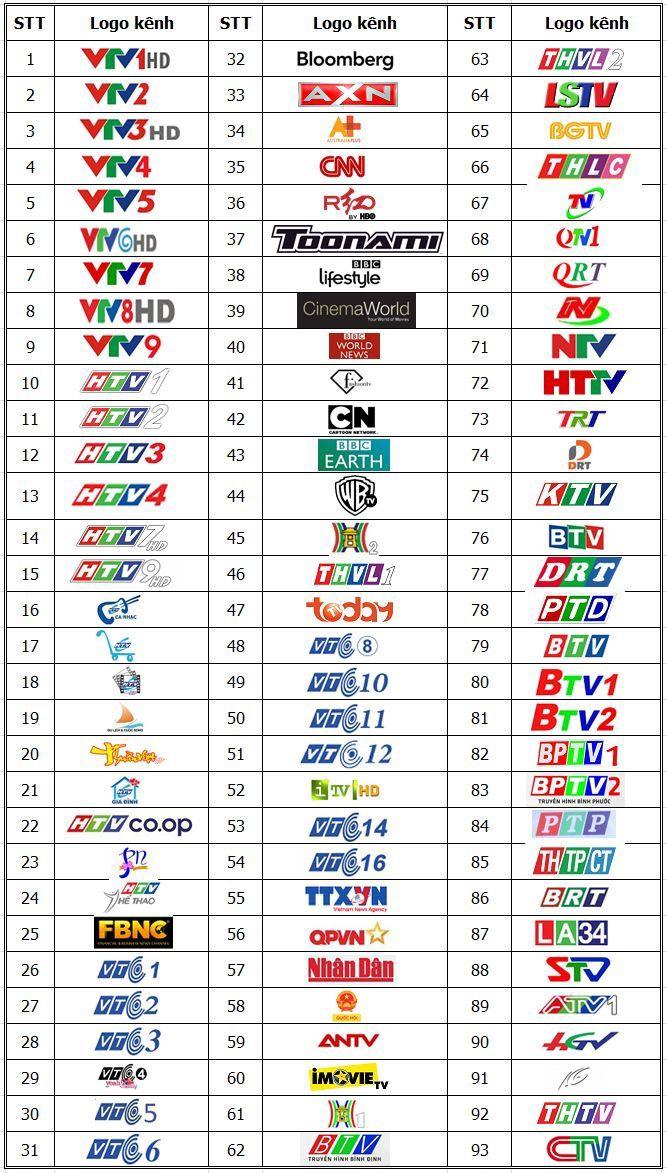 Hộp truyền hình internet Clip TV box 9