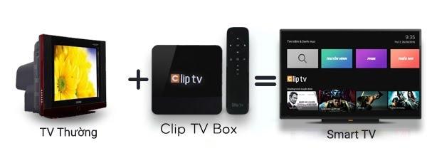 Hộp truyền hình internet Clip TV box 5
