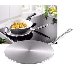 Tấm lót chuyển nhiệt dùng cho bếp từ