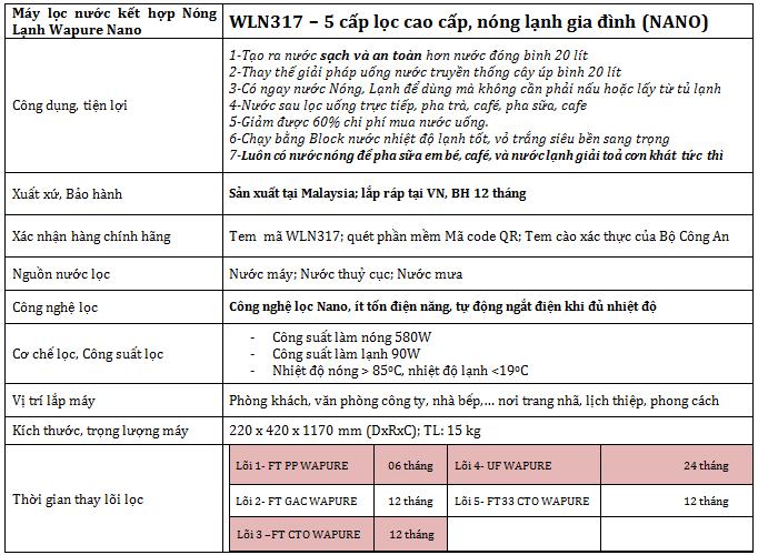 Máy lọc nước nóng lạnh WAPURE WLN317 3