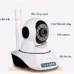 Camera quan sát không dây HD720P