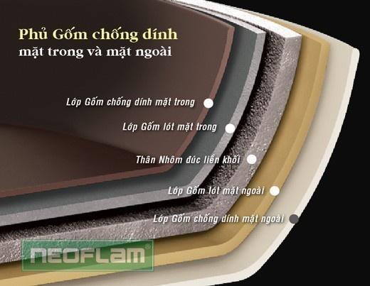 Chảo rán ø 20 – Phủ gốm Ecolon thiên nhiên chống dính