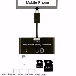 Đầu đọc thẻ OTG , SD và Micro SD card reader 3 trong 1 Android